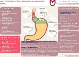клинические рекомендации